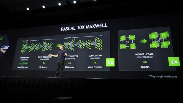 Nvidia Pascal hat angeblich das »Tape-Out« hinter sich.