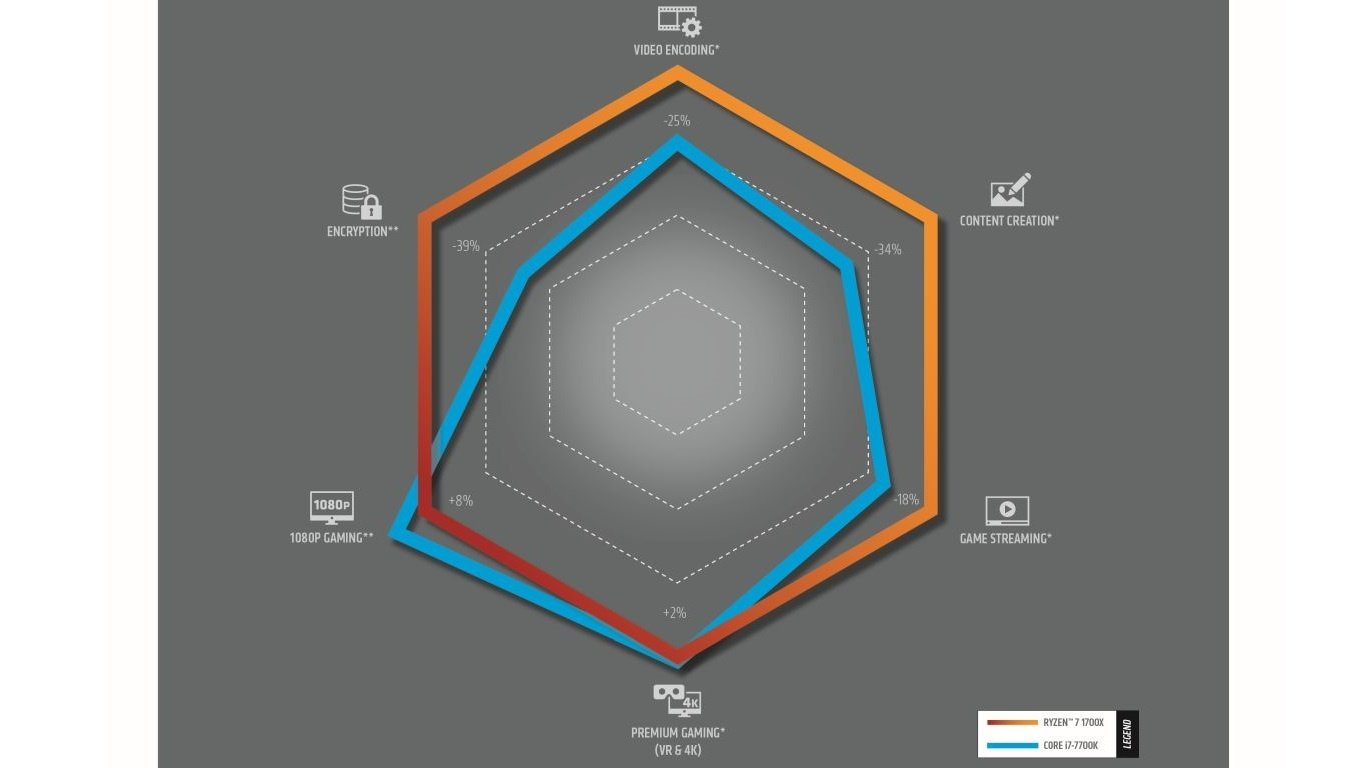 Beste Starcraft Kabelbaum Diagramm Galerie - Elektrische Schaltplan ...