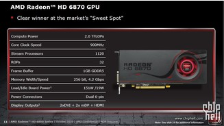 AMD Folien Radeon HD 6800 (Chiphell)
