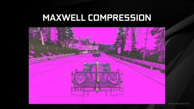 Maxwell Compression