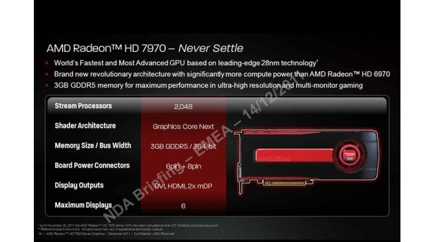 AMD Radeon HD 7970 Folien